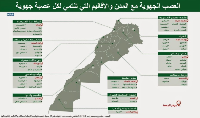 بلاغ خاص بالجمع العام التأسيسي  لعصبة جهة درعة تافيلالت للتايكوندو